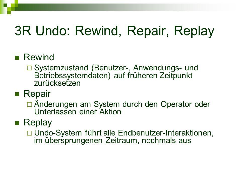 3R Undo: Rewind, Repair, Replay Rewind Systemzustand (Benutzer-, Anwendungs- und Betriebssystemdaten) auf früheren Zeitpunkt zurücksetzen Repair Änderungen am System durch den Operator oder Unterlassen einer Aktion Replay Undo-System führt alle Endbenutzer-Interaktionen, im übersprungenen Zeitraum, nochmals aus
