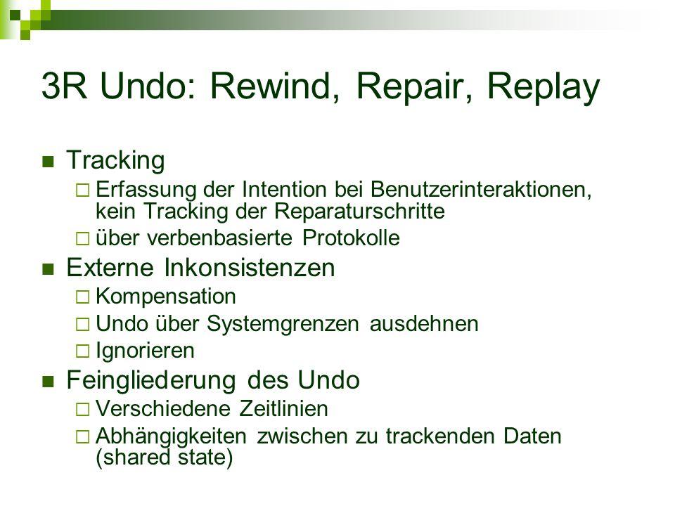 3R Undo: Rewind, Repair, Replay Tracking Erfassung der Intention bei Benutzerinteraktionen, kein Tracking der Reparaturschritte über verbenbasierte Protokolle Externe Inkonsistenzen Kompensation Undo über Systemgrenzen ausdehnen Ignorieren Feingliederung des Undo Verschiedene Zeitlinien Abhängigkeiten zwischen zu trackenden Daten (shared state)