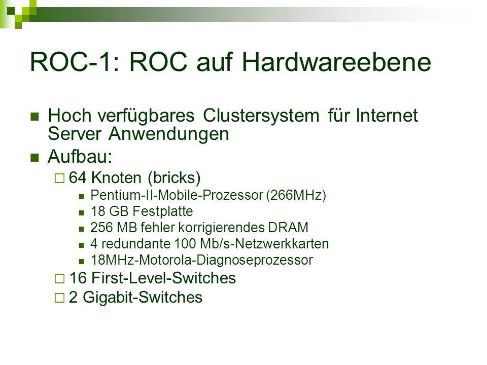 ROC-1: ROC auf Hardwareebene Hoch verfügbares Clustersystem für Internet Server Anwendungen Aufbau: 64 Knoten (bricks) Pentium-II-Mobile-Prozessor (266MHz) 18 GB Festplatte 256 MB fehler korrigierendes DRAM 4 redundante 100 Mb/s-Netzwerkkarten 18MHz-Motorola-Diagnoseprozessor 16 First-Level-Switches 2 Gigabit-Switches