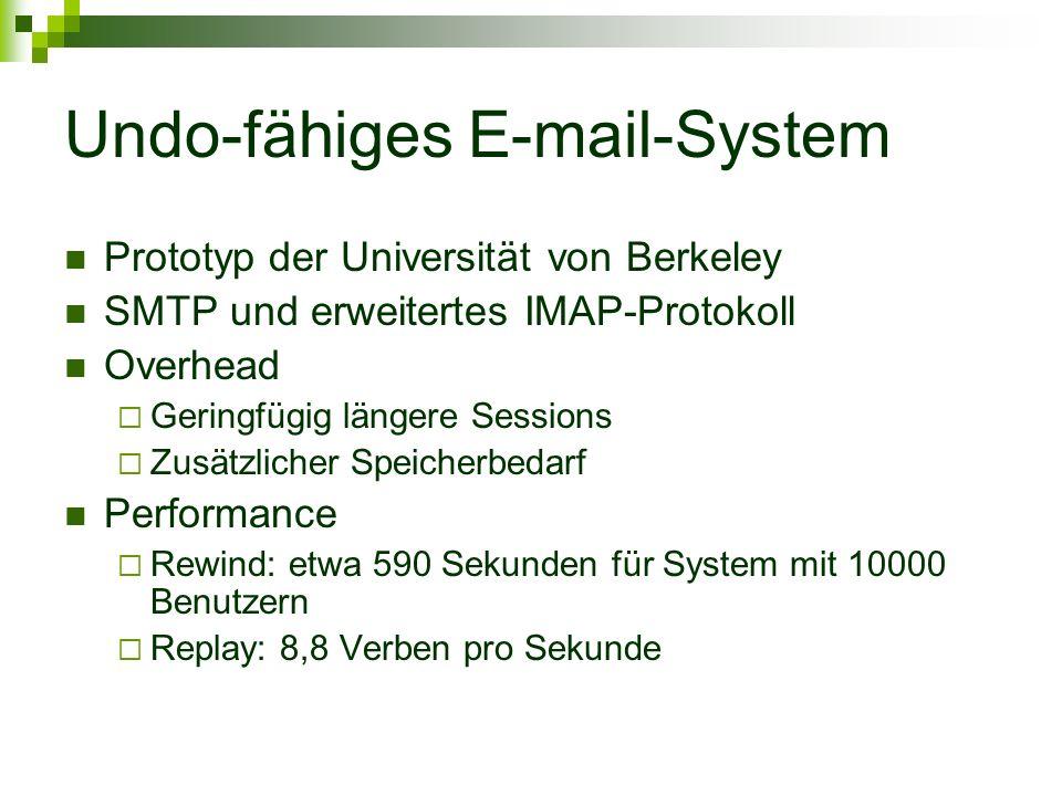 Undo-fähiges E-mail-System Prototyp der Universität von Berkeley SMTP und erweitertes IMAP-Protokoll Overhead Geringfügig längere Sessions Zusätzlicher Speicherbedarf Performance Rewind: etwa 590 Sekunden für System mit 10000 Benutzern Replay: 8,8 Verben pro Sekunde
