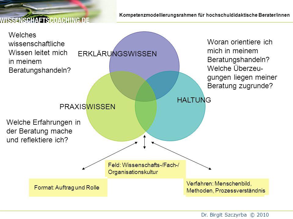Dr. Birgit Szczyrba © 2010 Kompetenzmodellierungsrahmen für hochschuldidaktische Berater/innen PRAXISWISSEN ERKLÄRUNGSWISSEN HALTUNG Welches wissensch
