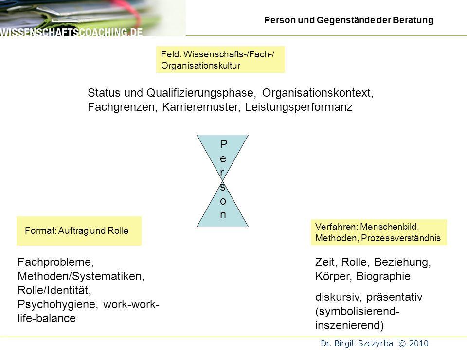 Dr. Birgit Szczyrba © 2010 Format: Auftrag und Rolle Feld: Wissenschafts-/Fach-/ Organisationskultur Verfahren: Menschenbild, Methoden, Prozessverstän
