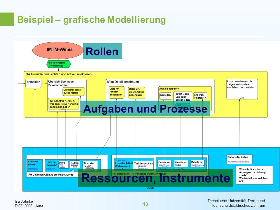 Isa Jahnke DGS 2008, Jena Technische Universität Dortmund Hochschuldidaktisches Zentrum 13 Beispiel – grafische Modellierung Rollen Ressourcen, Instru