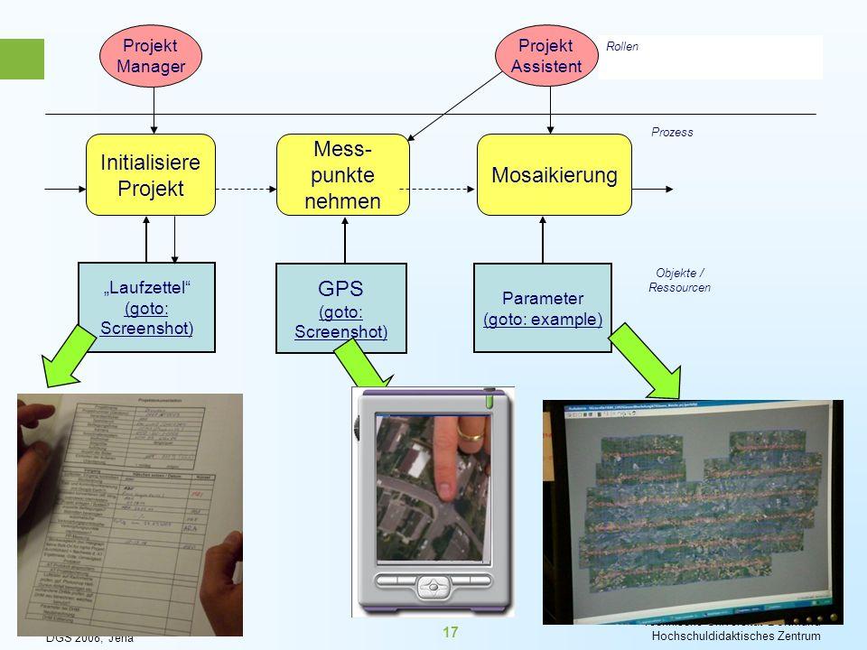 Isa Jahnke DGS 2008, Jena Technische Universität Dortmund Hochschuldidaktisches Zentrum 17 Mess- punkte nehmen GPS (goto: Screenshot) Initialisiere Pr