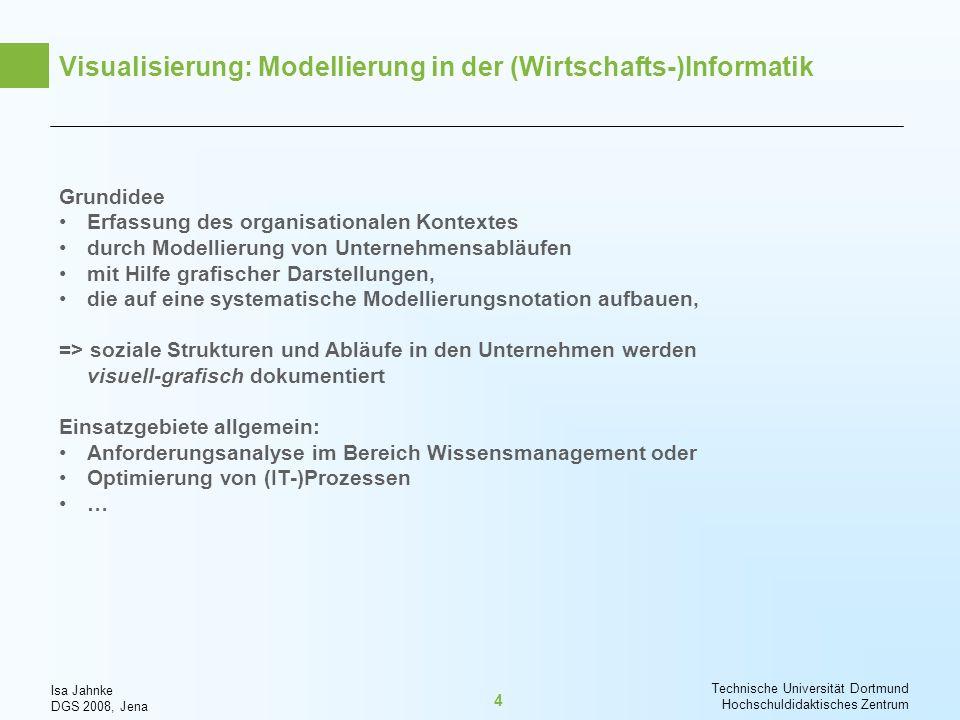Isa Jahnke DGS 2008, Jena Technische Universität Dortmund Hochschuldidaktisches Zentrum 4 Visualisierung: Modellierung in der (Wirtschafts-)Informatik
