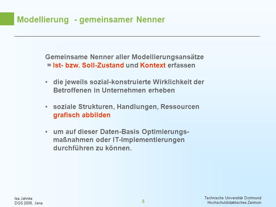 Isa Jahnke DGS 2008, Jena Technische Universität Dortmund Hochschuldidaktisches Zentrum 5 Modellierung - gemeinsamer Nenner Gemeinsame Nenner aller Mo