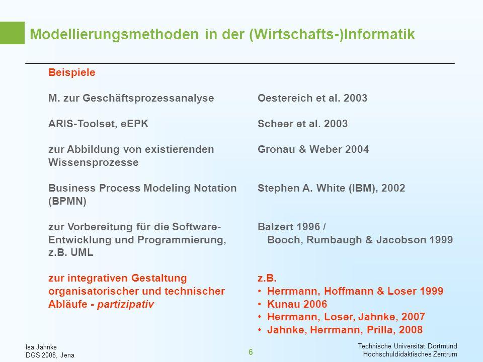 Isa Jahnke DGS 2008, Jena Technische Universität Dortmund Hochschuldidaktisches Zentrum 6 Modellierungsmethoden in der (Wirtschafts-)Informatik Beispi