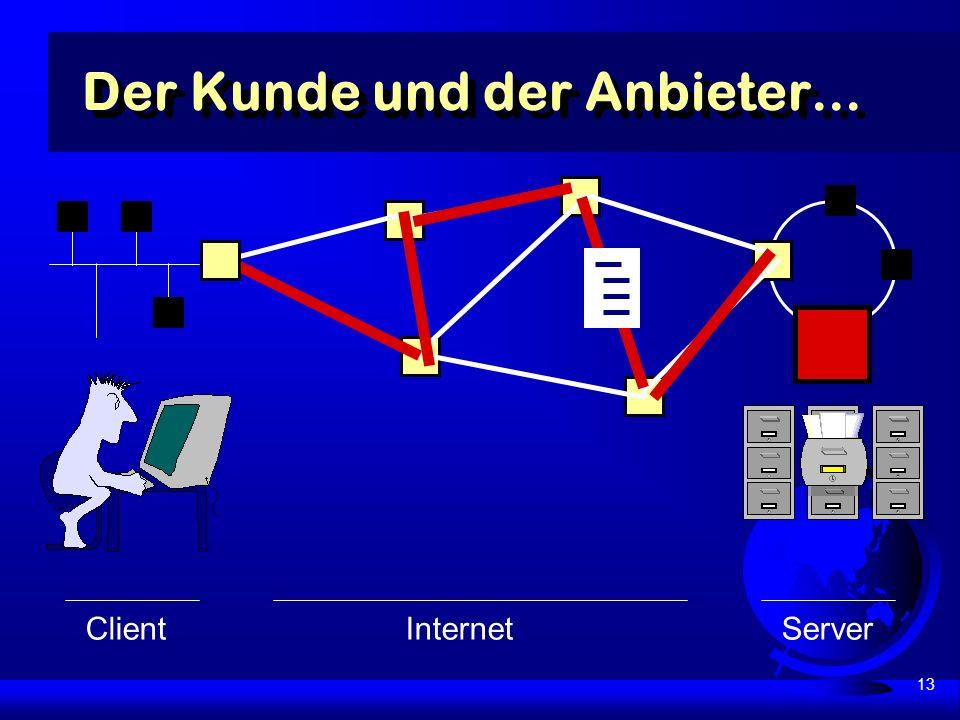 13 Der Kunde und der Anbieter... ClientServer Internet