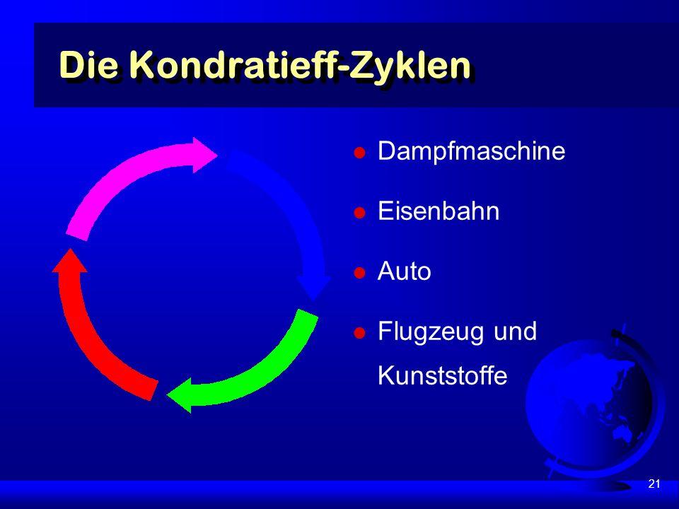 21 Die Kondratieff-Zyklen Dampfmaschine Eisenbahn Auto Flugzeug und Kunststoffe