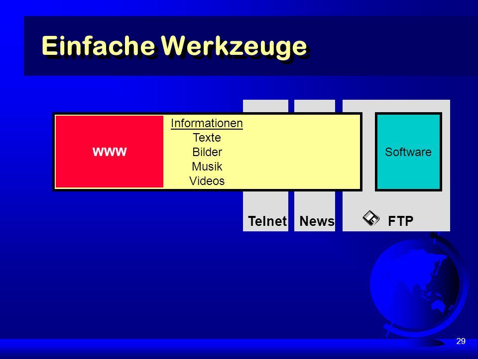 29 FTP Software Einfache Werkzeuge Telnet News Informationen Texte Bilder Musik Videos WWW