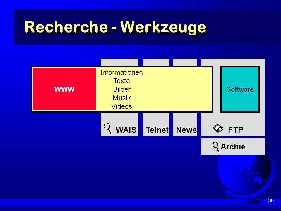 30 FTP Software Recherche - Werkzeuge WAIS Archie Telnet News Informationen Texte Bilder Musik Videos WWW