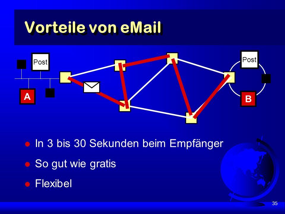 35 Vorteile von eMail B A Post In 3 bis 30 Sekunden beim Empfänger So gut wie gratis Flexibel Post
