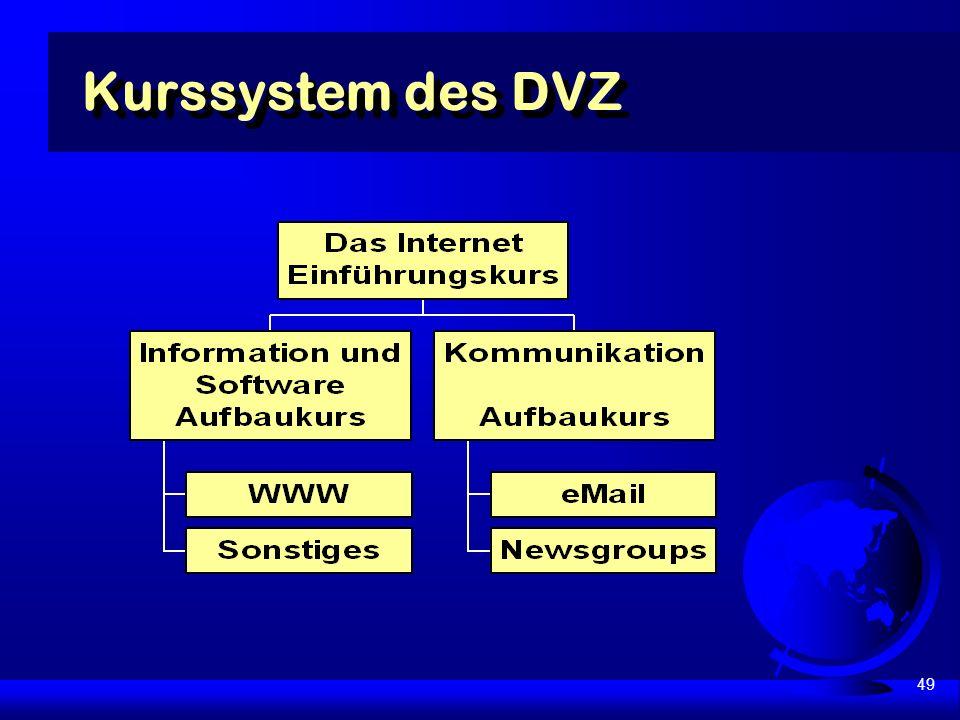 49 Kurssystem des DVZ
