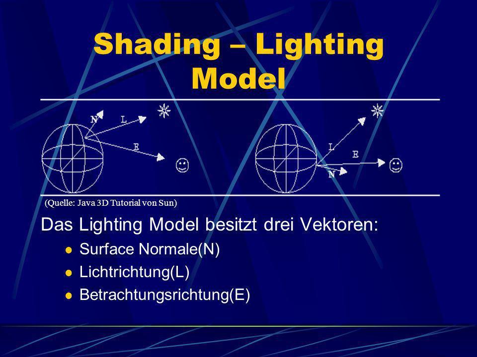 Shading – Lighting Model ambient reflection - schwaches Licht einer Szene diffuse reflection – normale Lichtreflektion specular reflection – erhellte Lichtreflektion !Kein Schlagschatten.