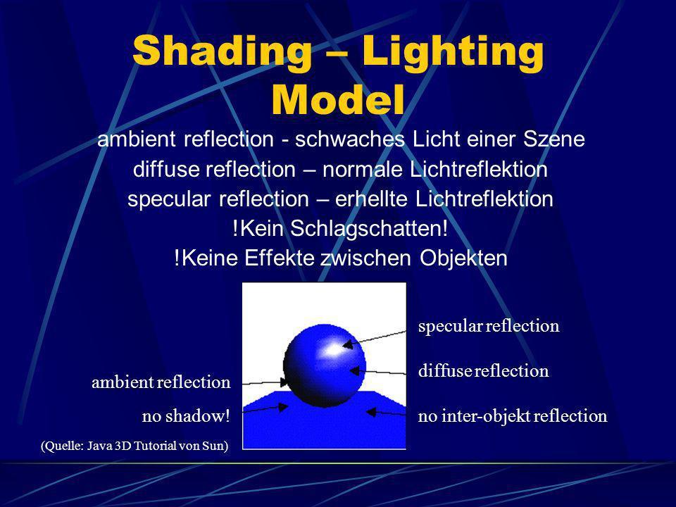 Maximale Anzahl von Lichtquellen Achtung: OpenGL: bei der Berechnung der Farbwerte eines Objekts dürfen maximal 8 Lichtquellen verwendet werden (hängt aber von der Grafikkarte ab!!).