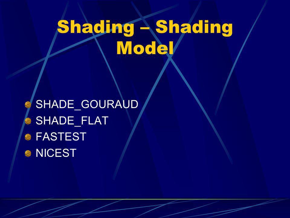 Shading – Shading Model SHADE_GOURAUD SHADE_FLAT FASTEST NICEST (Quelle: Java 3D Tutorial von Sun)