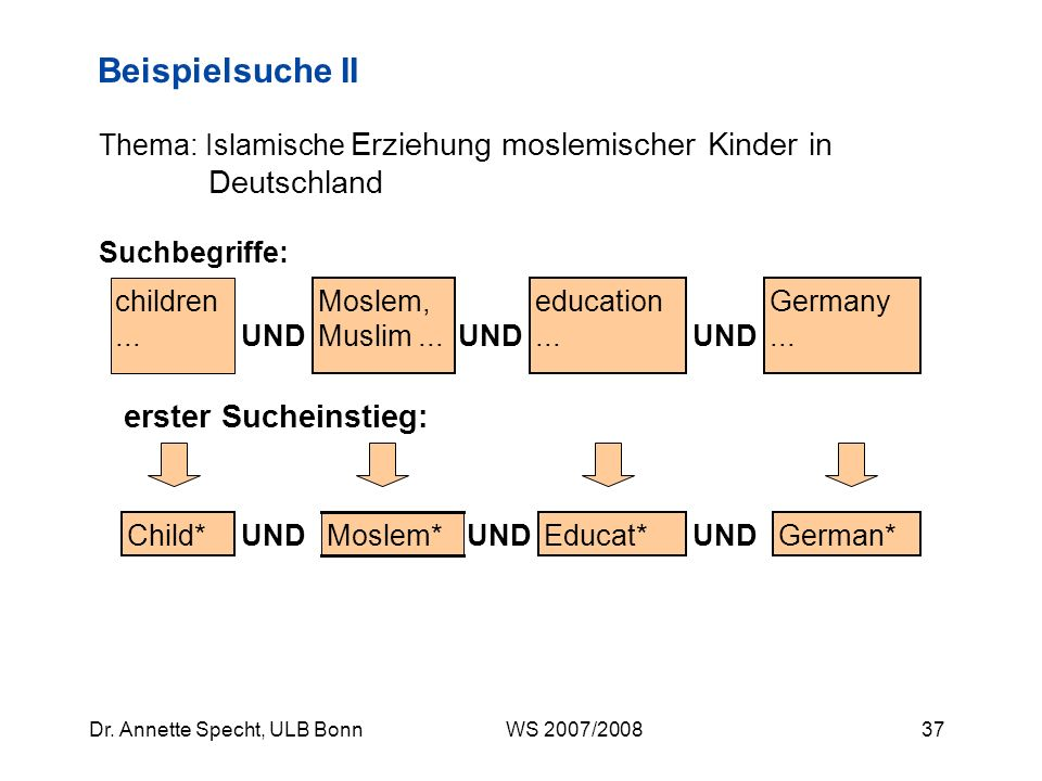 36Dr. Annette Specht, ULB Bonn WS 2007/2008 Index Islamicus Funktionen: Quick Search / Advanced Search Thesaurus (bei den Search Tools) Ausführliche s