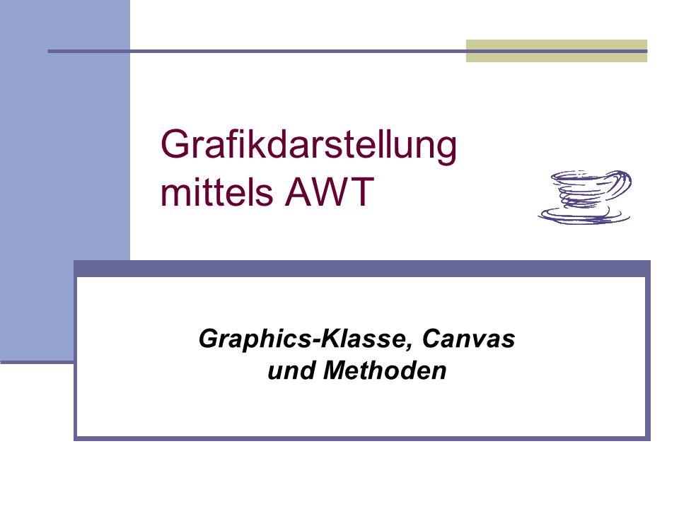 Grafikdarstellung mittels AWT Graphics-Klasse, Canvas und Methoden