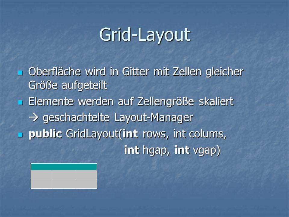 Grid-Layout Oberfläche wird in Gitter mit Zellen gleicher Größe aufgeteilt Oberfläche wird in Gitter mit Zellen gleicher Größe aufgeteilt Elemente wer
