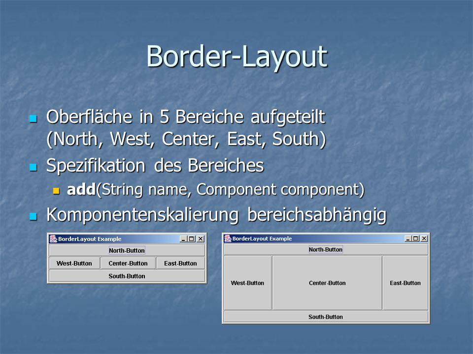 Border-Layout Oberfläche in 5 Bereiche aufgeteilt (North, West, Center, East, South) Oberfläche in 5 Bereiche aufgeteilt (North, West, Center, East, S