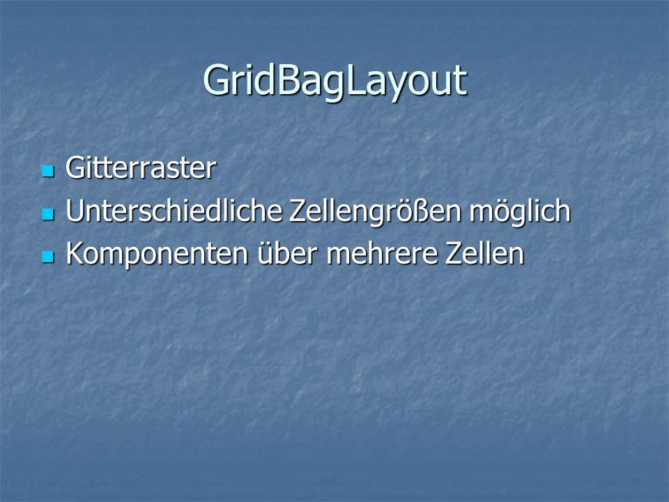 GridBagLayout Gitterraster Gitterraster Unterschiedliche Zellengrößen möglich Unterschiedliche Zellengrößen möglich Komponenten über mehrere Zellen Ko