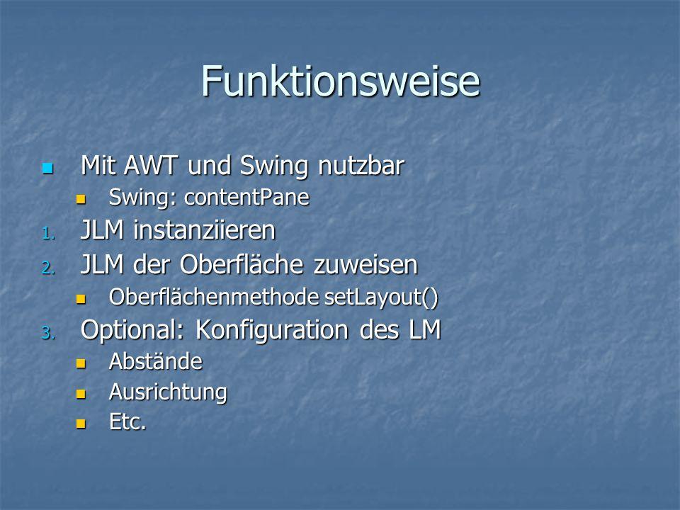 Funktionsweise Mit AWT und Swing nutzbar Mit AWT und Swing nutzbar Swing: contentPane Swing: contentPane 1. JLM instanziieren 2. JLM der Oberfläche zu