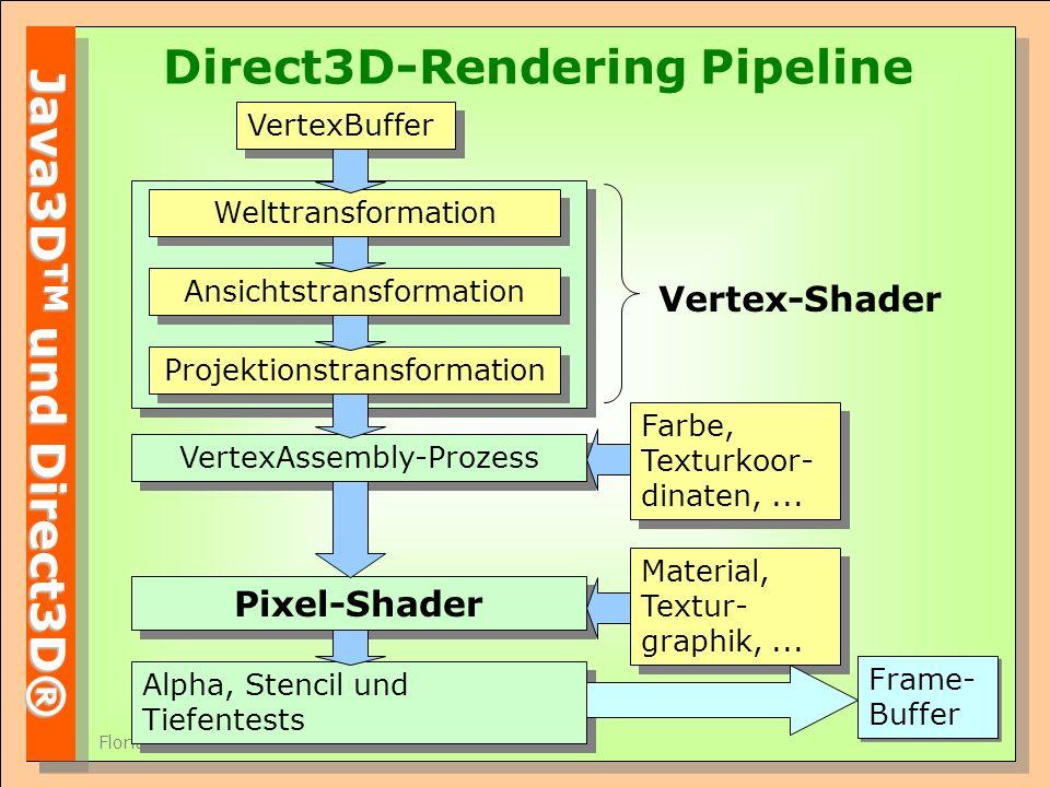 Java3D TM und Direct3D® Florian Heidinger Direct3D-Rendering Pipeline VertexBuffer Welttransformation Ansichtstransformation Projektionstransformation Vertex-Shader VertexAssembly-Prozess Farbe, Texturkoor- dinaten,...