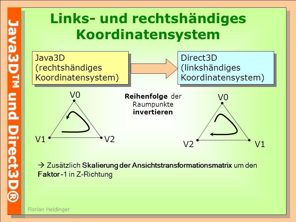 Java3D TM und Direct3D® Florian Heidinger Links- und rechtshändiges Koordinatensystem Java3D (rechtshändiges Koordinatensystem) V0 V1V2 Direct3D (linkshändiges Koordinatensystem) V0 V1V2 Reihenfolge der Raumpunkte invertieren Zusätzlich Skalierung der Ansichtstransformationsmatrix um den Faktor –1 in Z-Richtung