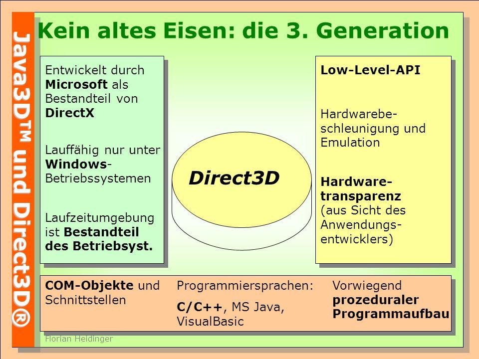 Java3D TM und Direct3D® Florian Heidinger Kein altes Eisen: die 3.