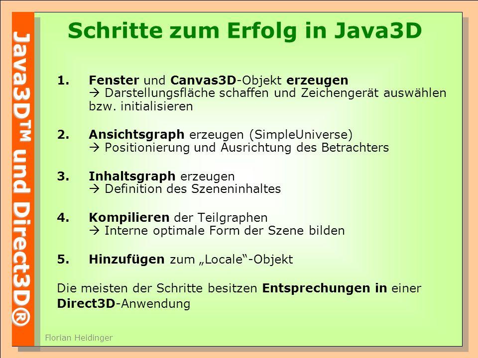 Java3D TM und Direct3D® Florian Heidinger Schritte zum Erfolg in Java3D 1.Fenster und Canvas3D-Objekt erzeugen Darstellungsfläche schaffen und Zeichengerät auswählen bzw.