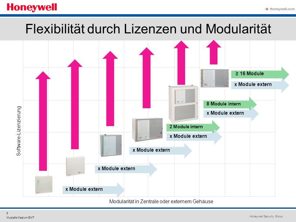 Honeywell Security Group Honeywell.com 36 Mustafa Mazlum/EMT Funktionsweise der MB-Remote Control App Anzeigemöglichkeiten für den Betreiber –Darstellung von 8 vordefinierten Zuständen, z.B.