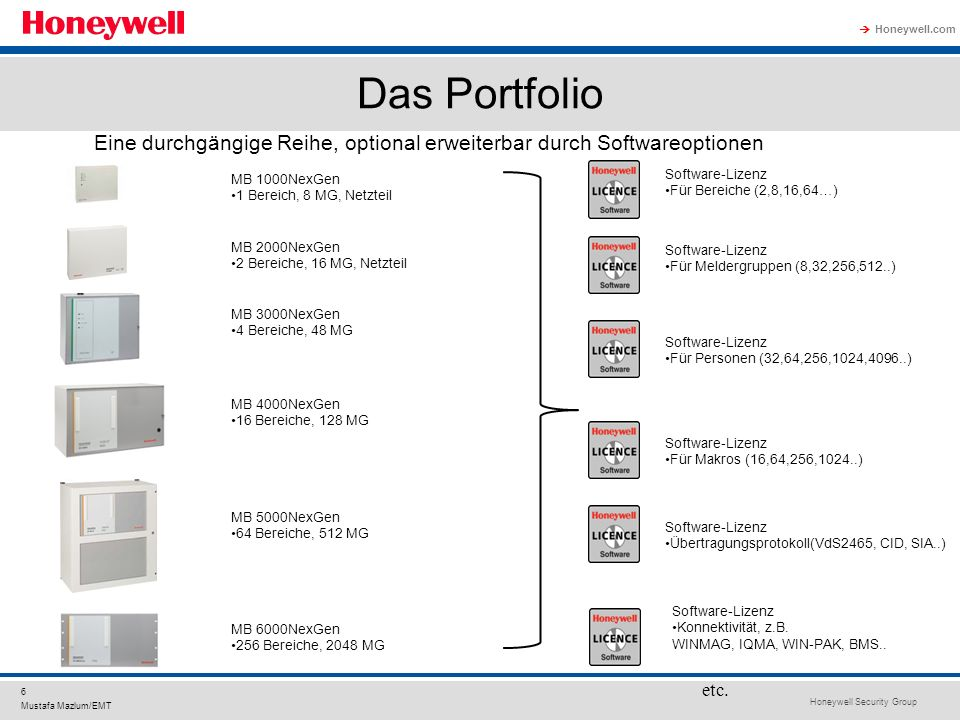 Honeywell Security Group Honeywell.com 7 Mustafa Mazlum/EMT Weniger Artikel – mehr Flexibilität +