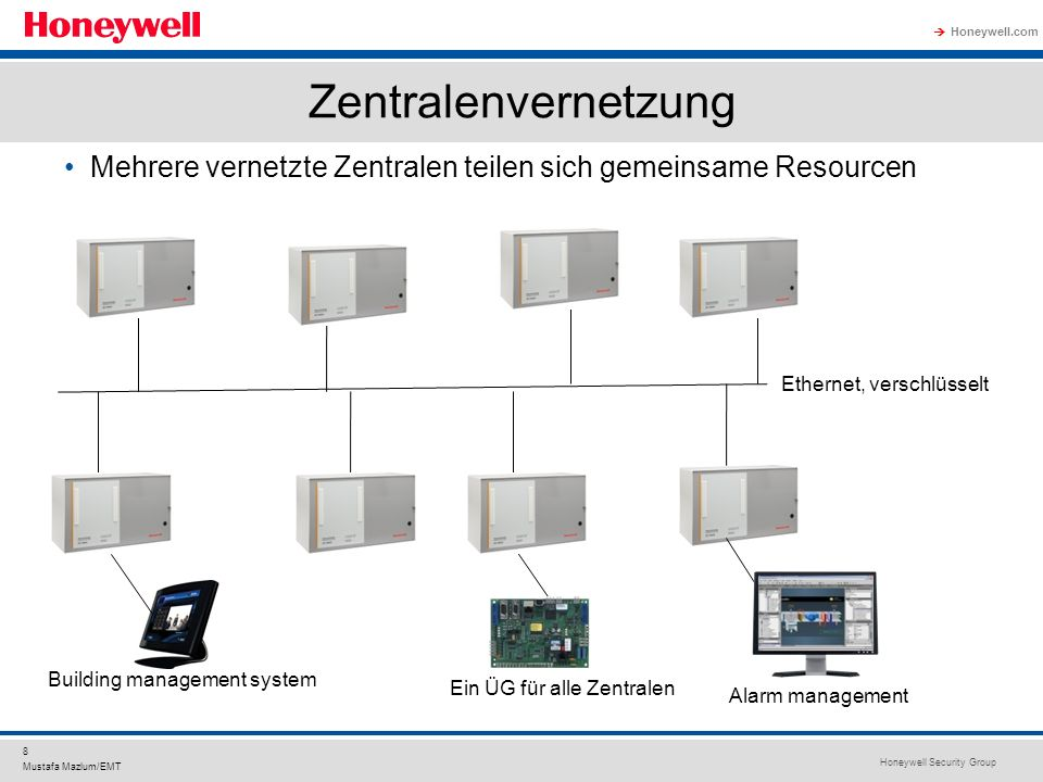 Honeywell Security Group Honeywell.com 19 Mustafa Mazlum/EMT Produktupdate MB100 V16 Remote Control App for Android EIB-Gateway DS7700 xxxxxx.20