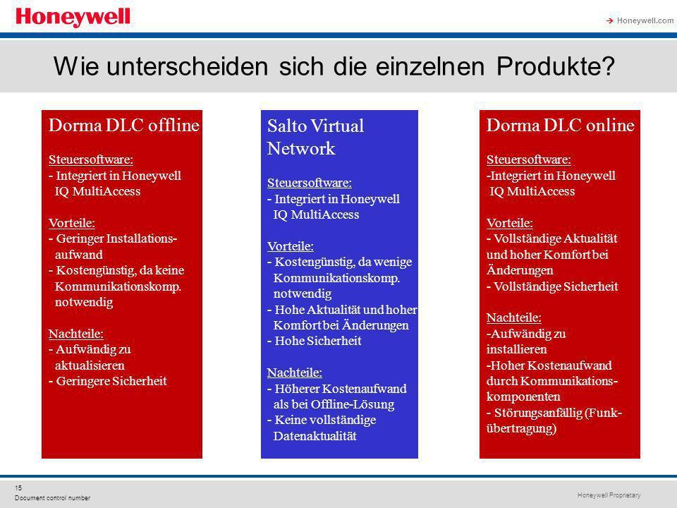 Honeywell Proprietary Honeywell.com 15 Document control number Wie unterscheiden sich die einzelnen Produkte? Dorma DLC offline Steuersoftware: - Inte