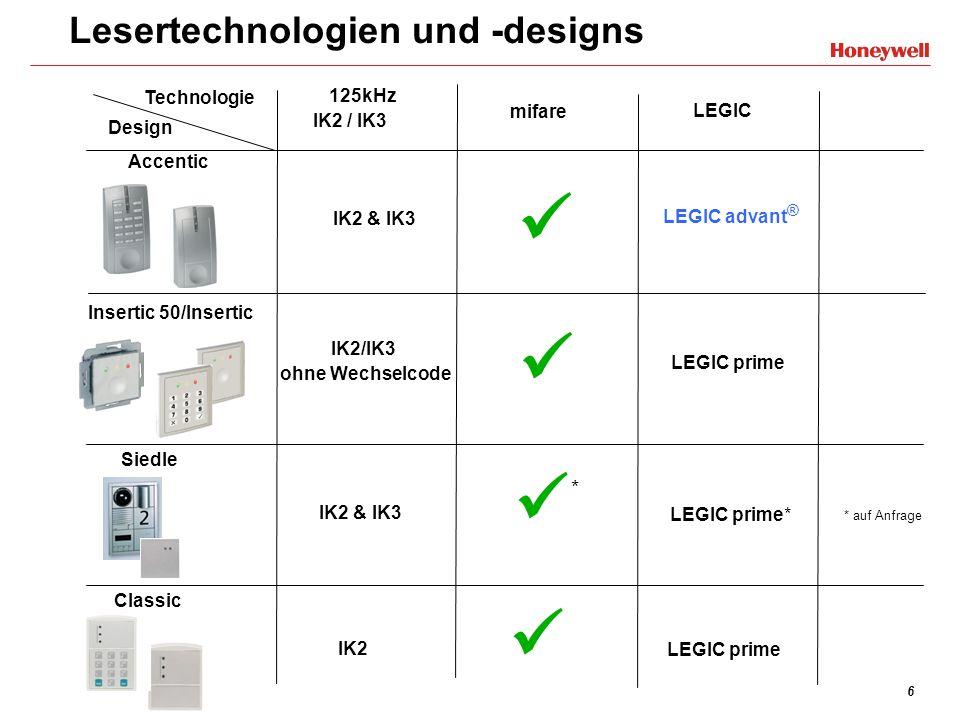 6 Lesertechnologien und -designs 125kHz IK2 / IK3 mifare LEGIC IK2 & IK3 Accentic LEGIC advant ® IK2/IK3 ohne Wechselcode Insertic 50/Insertic LEGIC p
