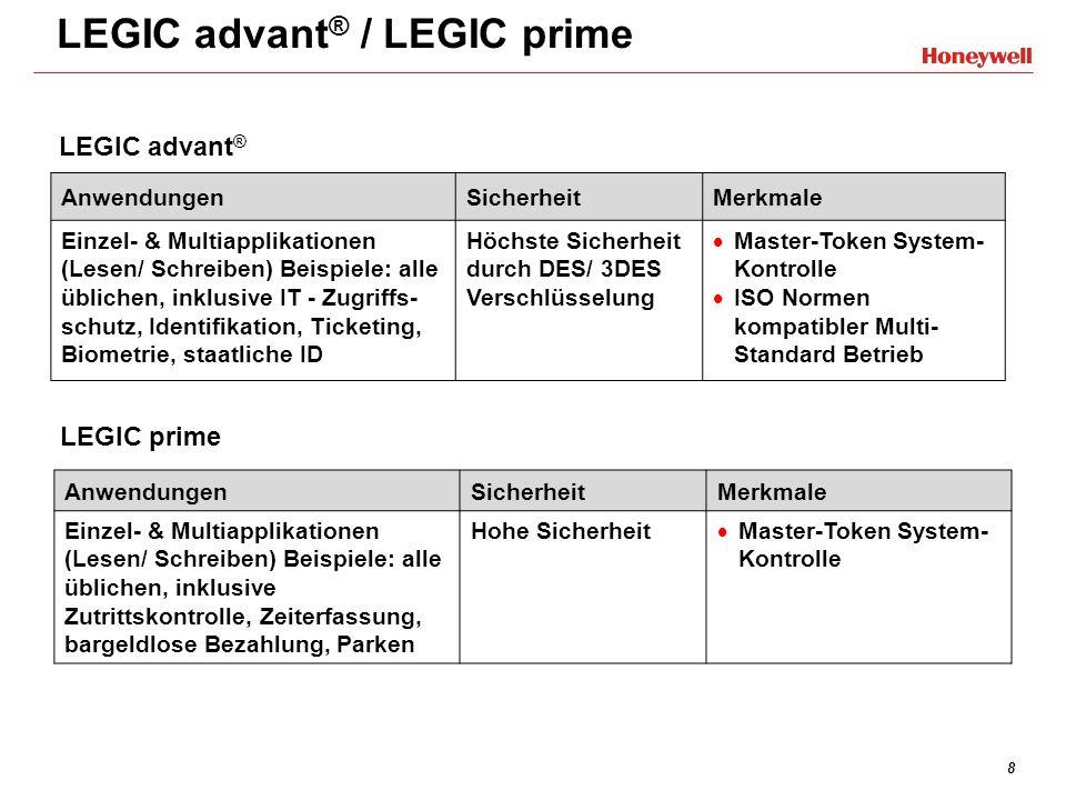 8 LEGIC advant ® / LEGIC prime LEGIC advant ® AnwendungenSicherheitMerkmale Einzel- & Multiapplikationen (Lesen/ Schreiben) Beispiele: alle üblichen,