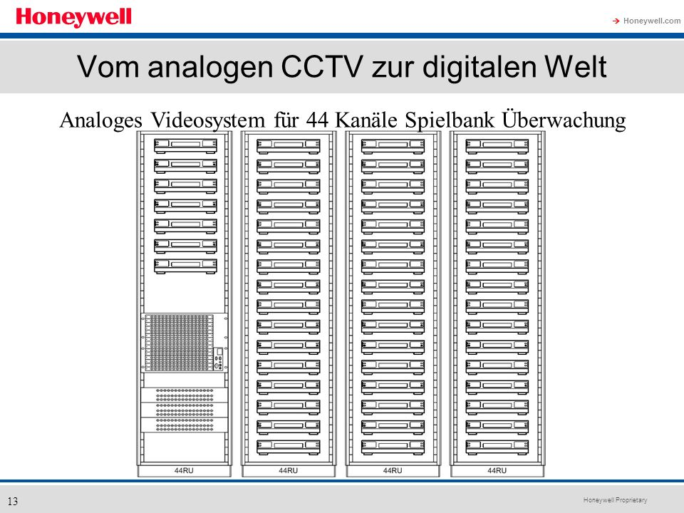 Honeywell Proprietary Honeywell.com 13 Vom analogen CCTV zur digitalen Welt Analoges Videosystem für 44 Kanäle Spielbank Überwachung