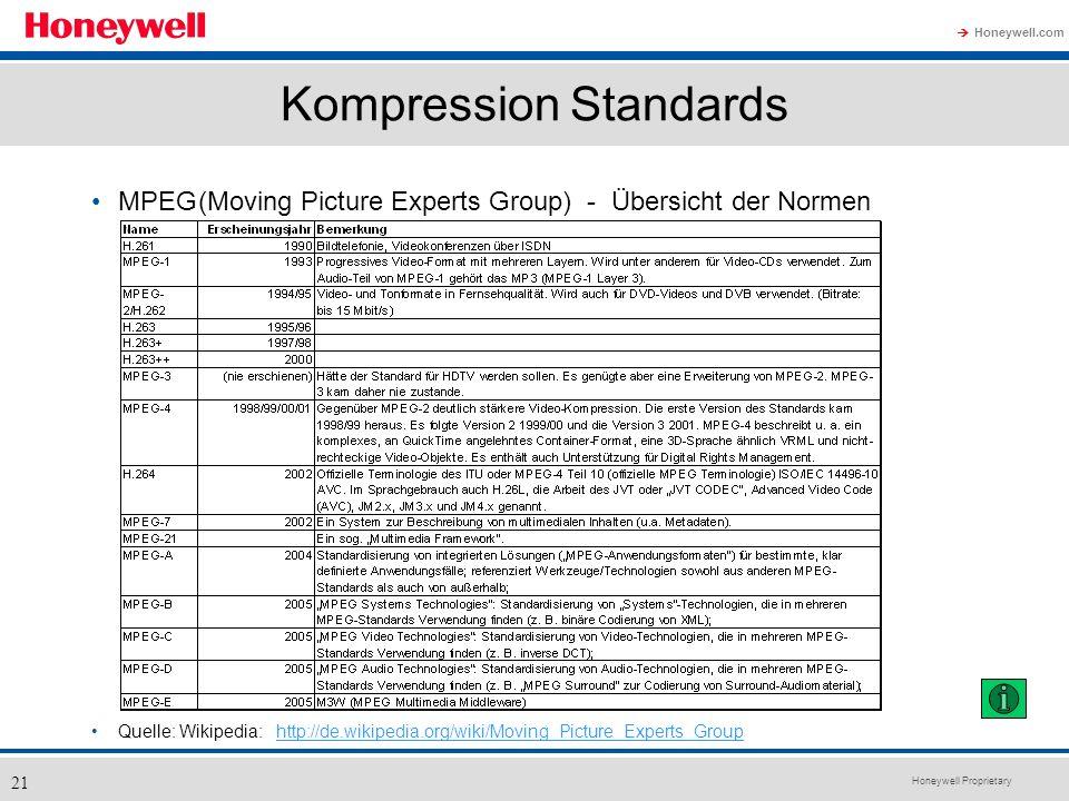 Honeywell Proprietary Honeywell.com 21 MPEG(Moving Picture Experts Group) - Übersicht der Normen Quelle: Wikipedia: http://de.wikipedia.org/wiki/Movin