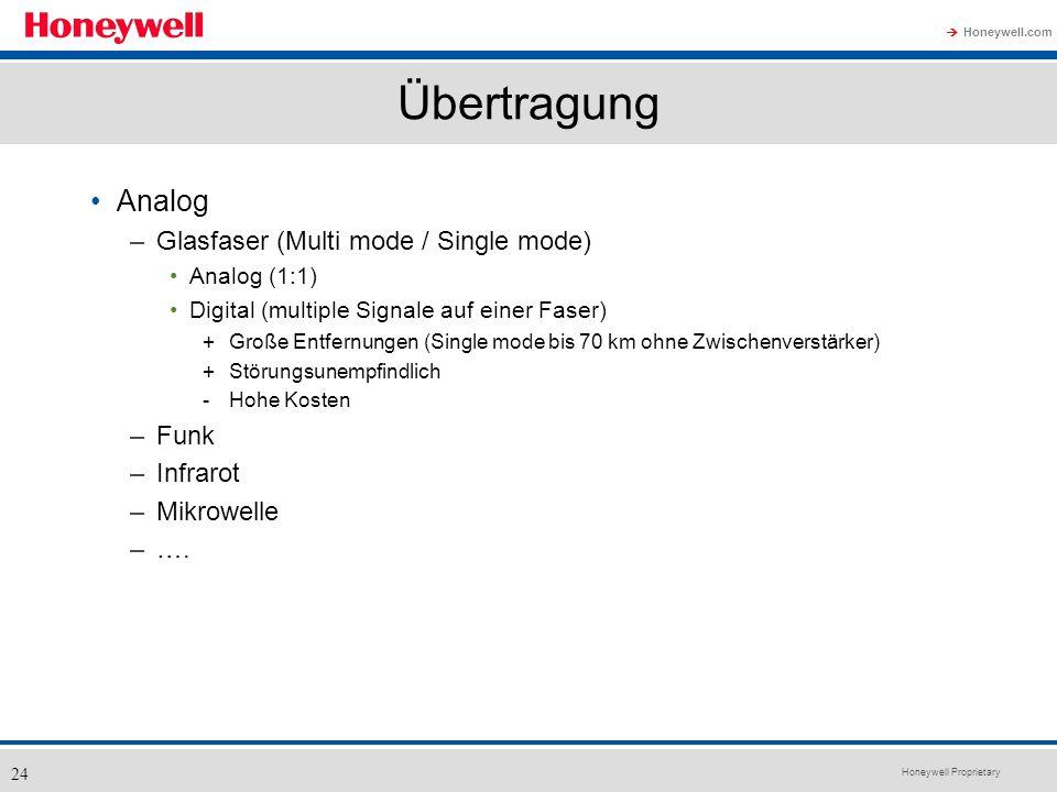 Honeywell Proprietary Honeywell.com 24 Übertragung Analog –Glasfaser (Multi mode / Single mode) Analog (1:1) Digital (multiple Signale auf einer Faser