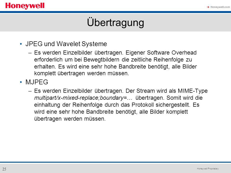 Honeywell Proprietary Honeywell.com 25 Übertragung JPEG und Wavelet Systeme –Es werden Einzelbilder übertragen. Eigener Software Overhead erforderlich