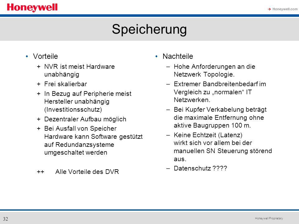 Honeywell Proprietary Honeywell.com 32 Speicherung Vorteile +NVR ist meist Hardware unabhängig +Frei skalierbar +In Bezug auf Peripherie meist Herstel