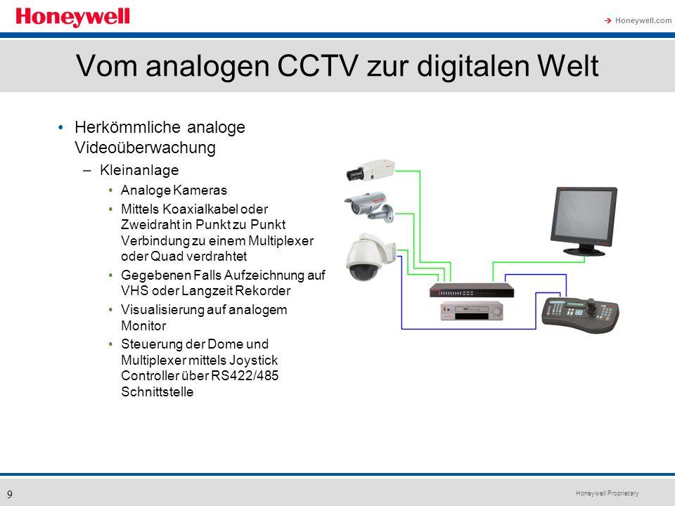 Honeywell Proprietary Honeywell.com 9 Vom analogen CCTV zur digitalen Welt Herkömmliche analoge Videoüberwachung –Kleinanlage Analoge Kameras Mittels