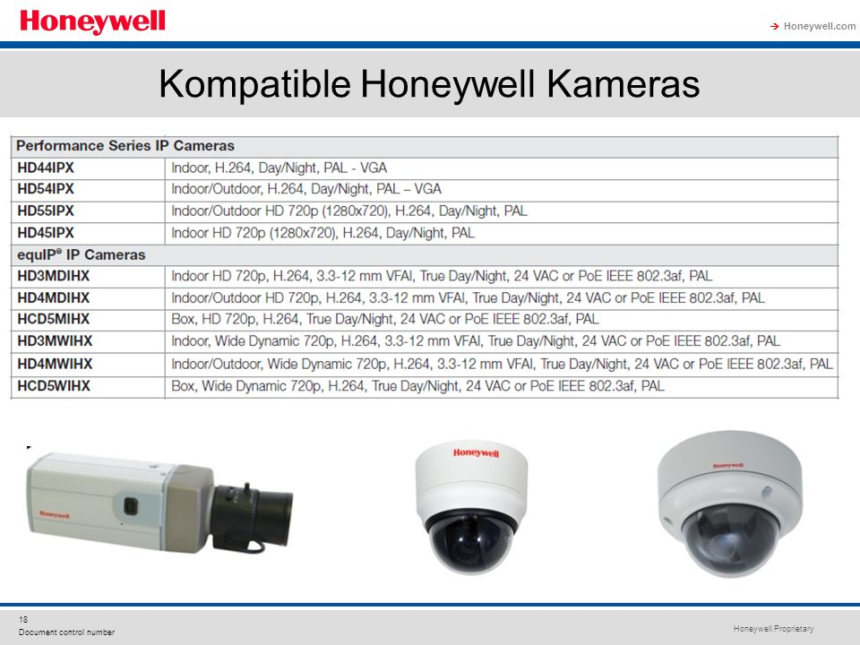 Honeywell Proprietary Honeywell.com 18 Document control number Kompatible Honeywell Kameras