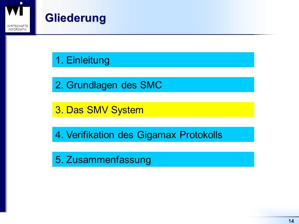 14 WIRTSCHAFTS INFORMATIKGliederung 1. Einleitung 2.