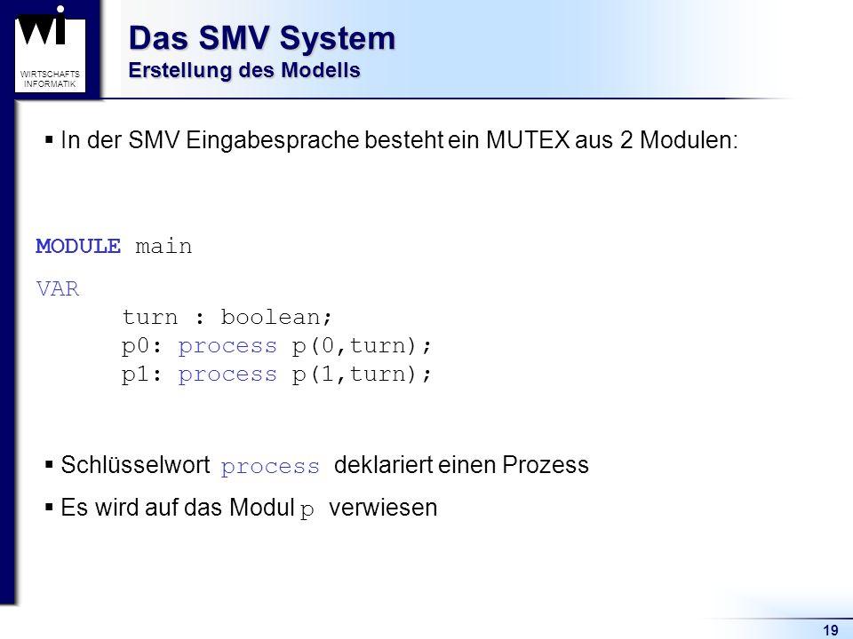 19 WIRTSCHAFTS INFORMATIK Das SMV System Erstellung des Modells MODULE main VAR turn : boolean; p0: process p(0,turn); p1: process p(1,turn); In der SMV Eingabesprache besteht ein MUTEX aus 2 Modulen: Schlüsselwort process deklariert einen Prozess Es wird auf das Modul p verwiesen
