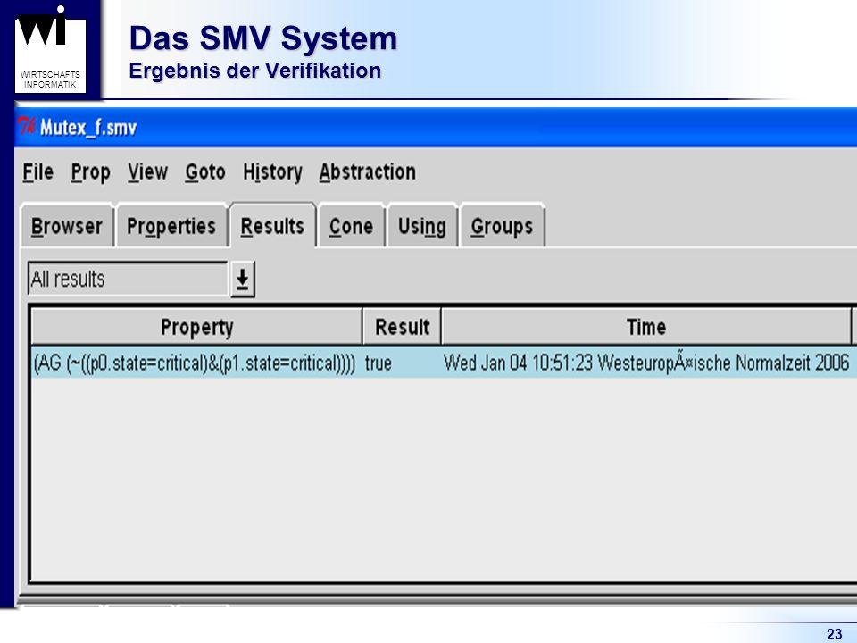 23 WIRTSCHAFTS INFORMATIK Das SMV System Ergebnis der Verifikation