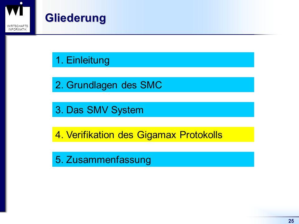 25 WIRTSCHAFTS INFORMATIKGliederung 1. Einleitung 2.