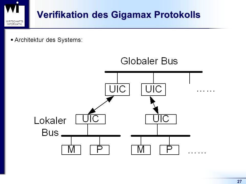 27 WIRTSCHAFTS INFORMATIK Verifikation des Gigamax Protokolls Architektur des Systems: