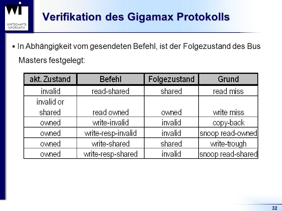 32 WIRTSCHAFTS INFORMATIK Verifikation des Gigamax Protokolls In Abhängigkeit vom gesendeten Befehl, ist der Folgezustand des Bus Masters festgelegt: