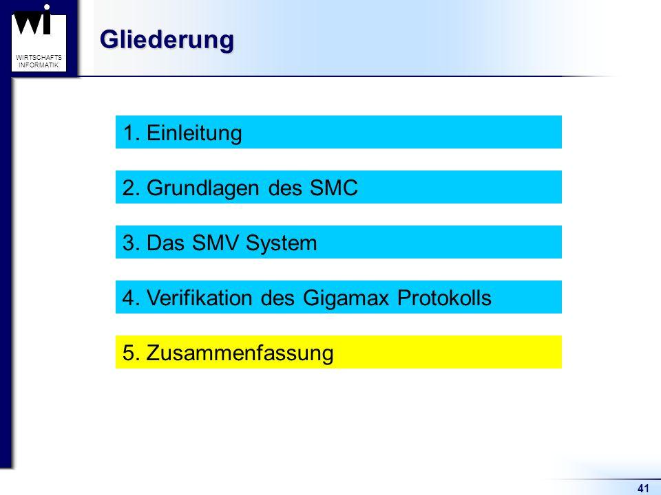41 WIRTSCHAFTS INFORMATIKGliederung 1. Einleitung 2.
